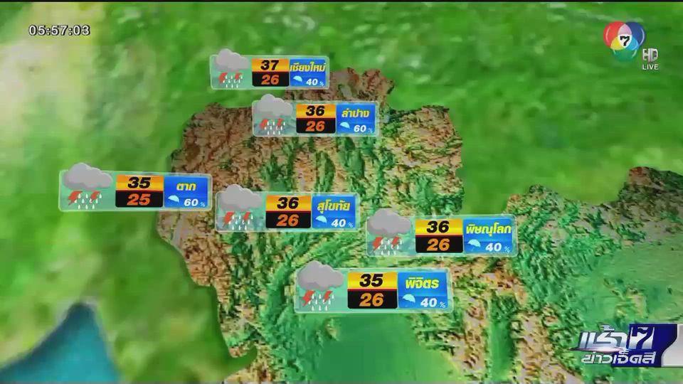 พยากรณ์อากาศวันนี้ 27 กรกฎาคม 2563