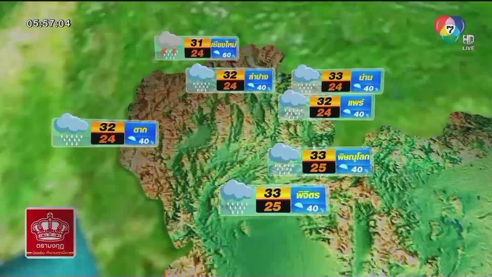พยากรณ์อากาศวันนี้ 22 กันยายน 2563