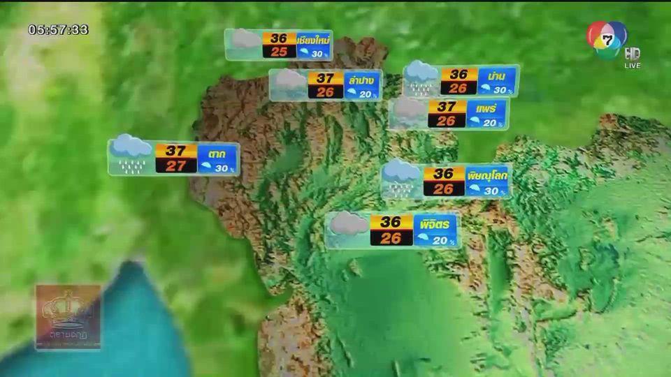 พยากรณ์อากาศวันนี้ 1 กรกฎาคม 2563