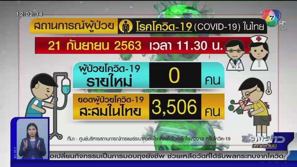 วันนี้ (21 ก.ย.) ไม่พบผู้ติดเชื้อโควิด-19 ในประเทศไทย