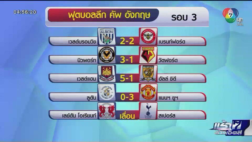 ผลฟุตบอลลีก คัพ อังกฤษ รอบ 3 แมนฯ ยูฯ ชนะ