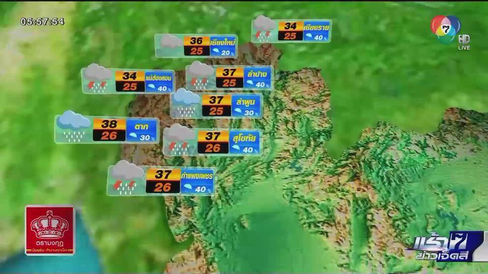 พยากรณ์อากาศวันนี้ 10 กรกฎาคม 2563