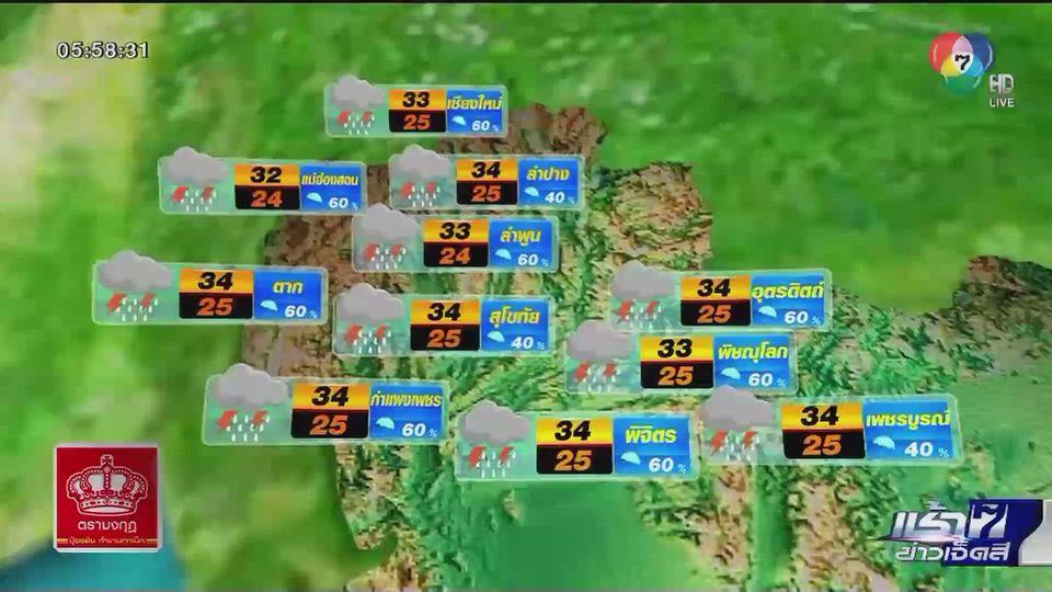 พยากรณ์อากาศวันนี้ 2 กันยายน 2563