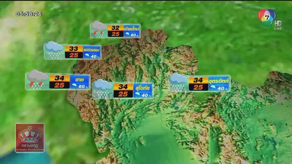 พยากรณ์อากาศวันนี้ 5 ตุลาคม 2563