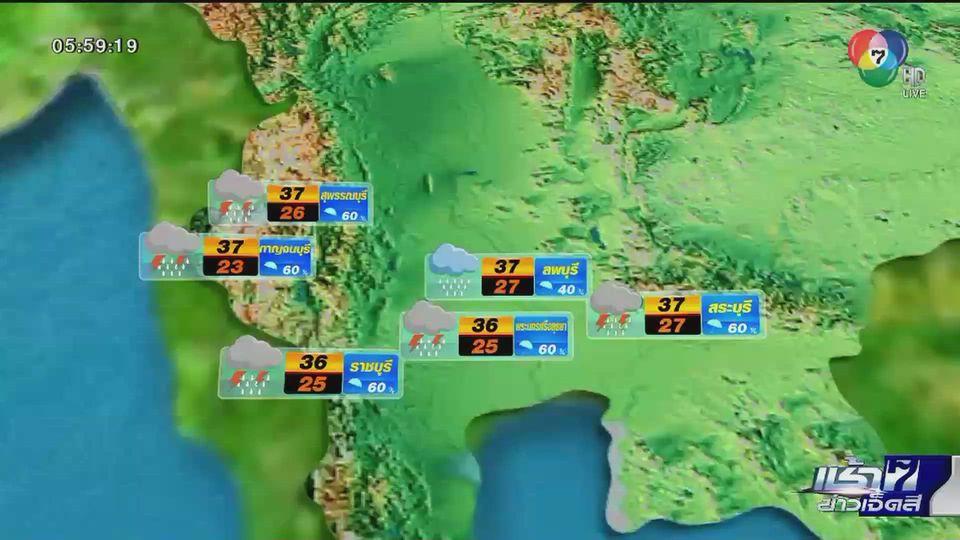 พยากรณ์อากาศวันนี้ 7 กันยายน 2563