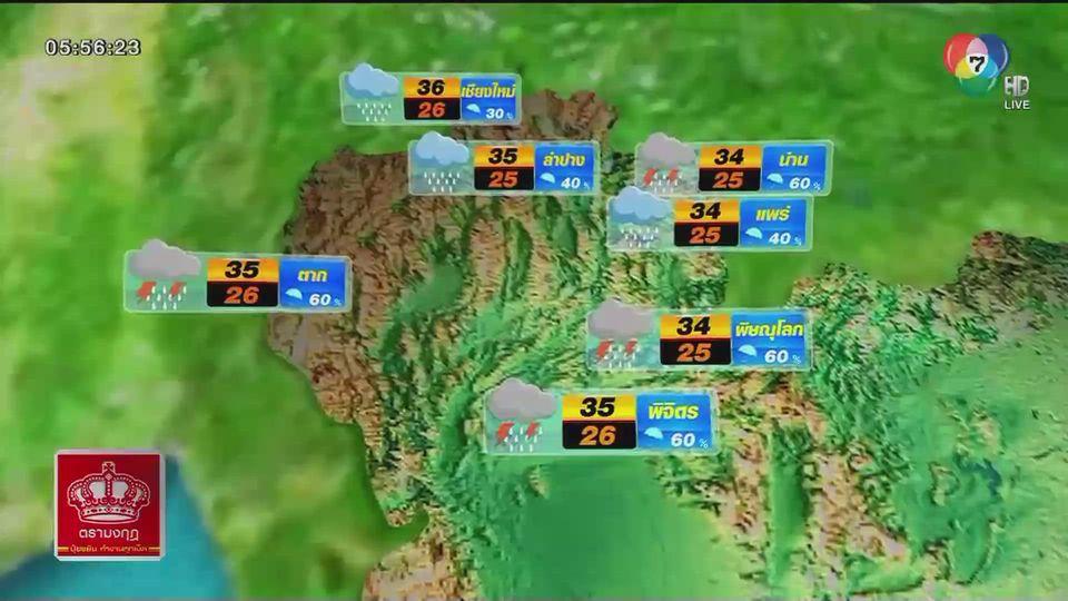 พยากรณ์อากาศวันนี้ 7 กรกฎาคม 2563