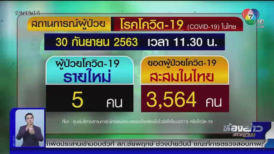 สถานการณ์โควิด-19 ในไทย พบผู้ป่วยใหม่ 5 คน กลับจากต่างประเทศ