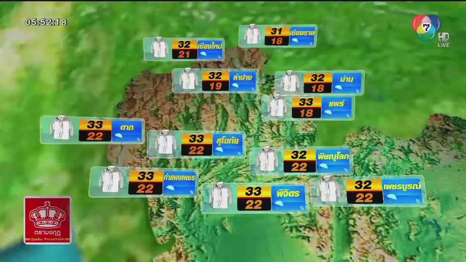 พยากรณ์อากาศวันนี้ 17 พฤศจิกายน 2563