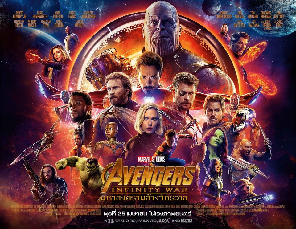 ภาพยนตร์ Avengers Infinity War