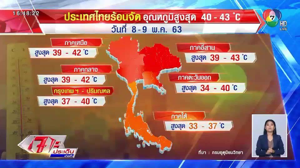 อีสานร้อนสุด! ทั่วไทย อุณหภูมิเฉลี่ยสูงสุดอยู่ระหว่าง 40-43 องศาฯ
