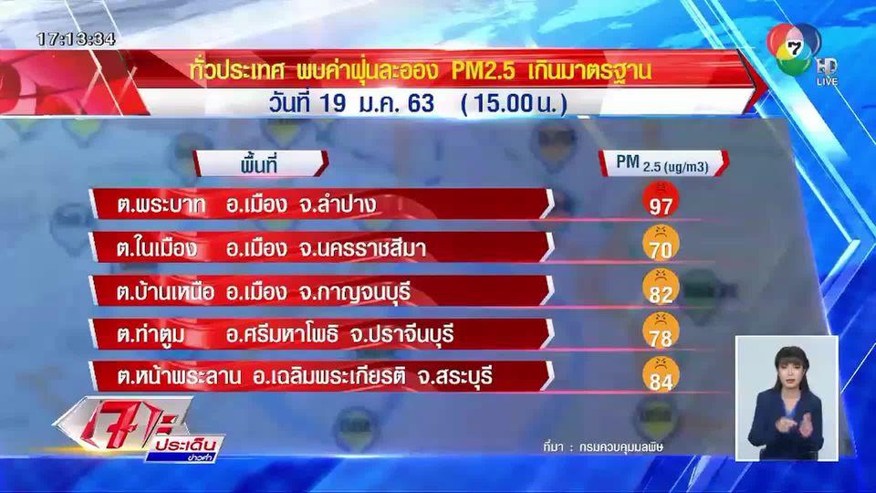 อากาศนิ่ง ทำฝุ่น PM2.5 พุ่งสูงเกินค่ามาตรฐานเกือบทั่วประเทศ 1-2 วัน