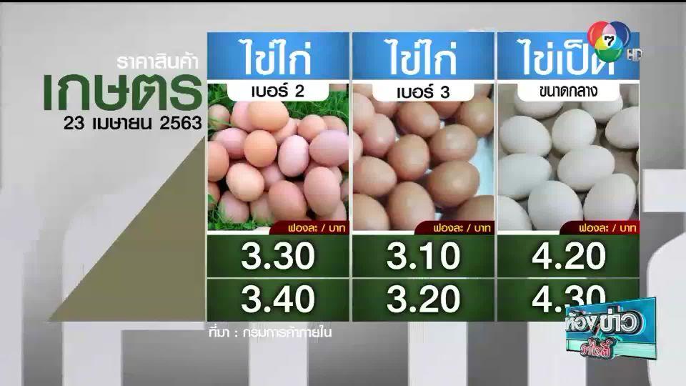 ราคาสินค้าเกษตรที่สำคัญ 23 เม.ย. 2563