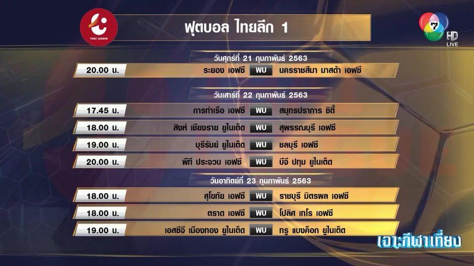 โปรแกรมฟุตบอลไทยลีก 21-23 ก.พ.63 บุรีรัมย์ ทำศึกบิกแมตช์กับ ชลบุรี / เมืองทอง เปิดบ้านรอรับ แบงค็อกฯ