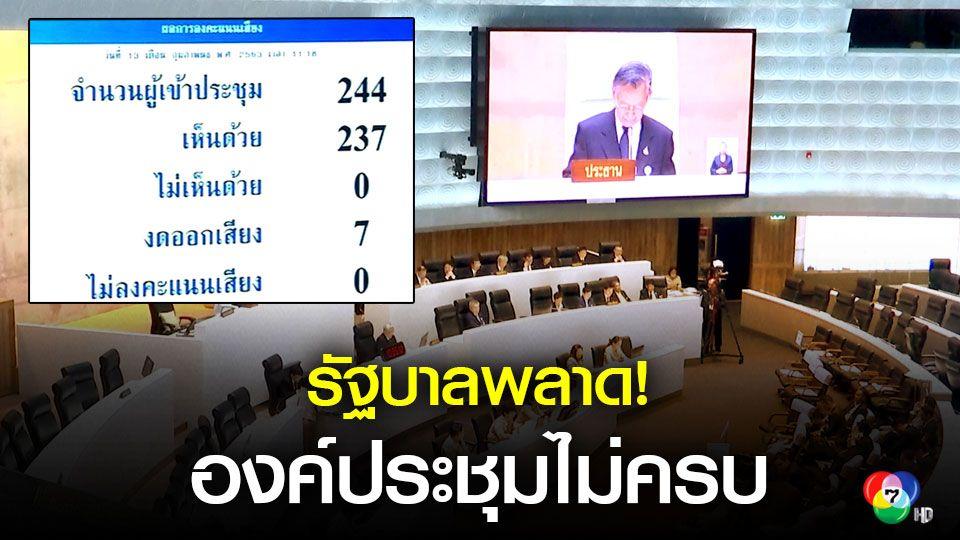 รัฐบาลพลาดอีก โหวตลงมติมาตรา 6 โดยองค์ประชุมไม่ครบ