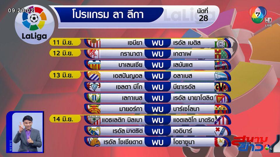 โปรแกรมการแข่งขันฟุตบอล ลาลีกา 11-14 มิ.ย.63 นัดที่ 28