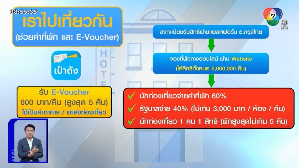 เคาะแล้ว 3 แพ็กเกจ กระตุ้นการท่องเที่ยวไทย รัฐช่วยจ่ายค่าที่พัก-ตั๋วเครื่องบิน