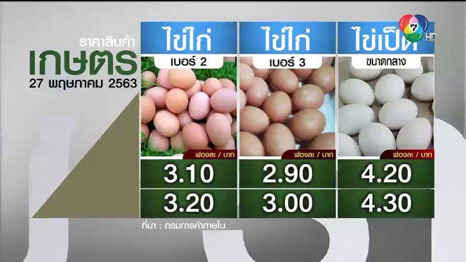 ราคาสินค้าเกษตรที่สำคัญ 27 พ.ค. 2563