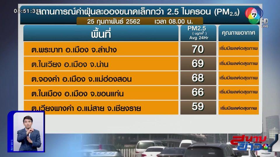 เผยค่าฝุ่น PM2.5 วันที่ 25 ก.พ.62 ภาคเหนือ-อีสาน ยังน่าเป็นห่วง