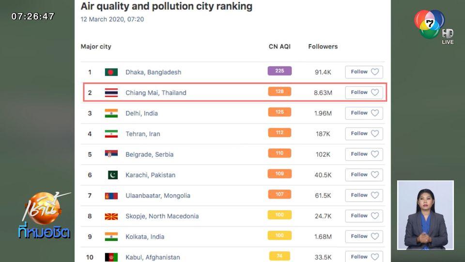 ภาคเหนือวิกฤต พบค่าฝุ่น PM2.5 เกินมาตรฐาน เป็นอันตรายต่อสุขภาพ