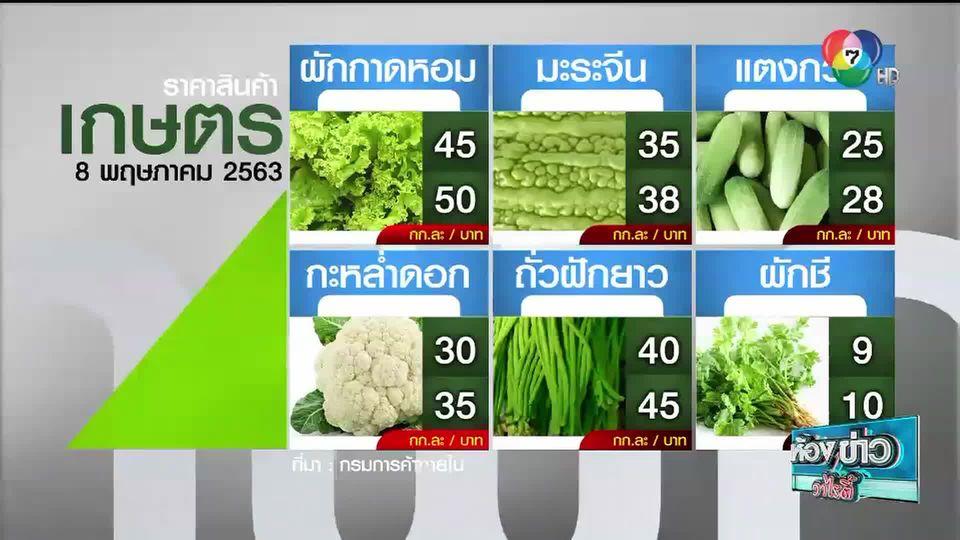 ราคาสินค้าเกษตรที่สำคัญ 8 พ.ค. 2563