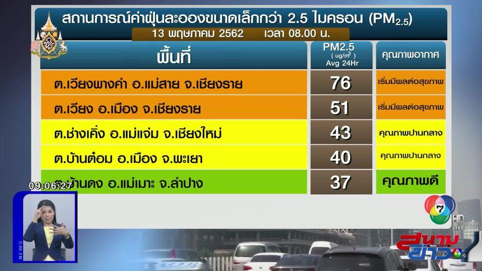 เผยค่าฝุ่น PM2.5 วันที่ 13 พ.ค.62 ภาคเหนือสัญญาณดีขึ้น ลำปางกลับมาสีเขียวแล้ว