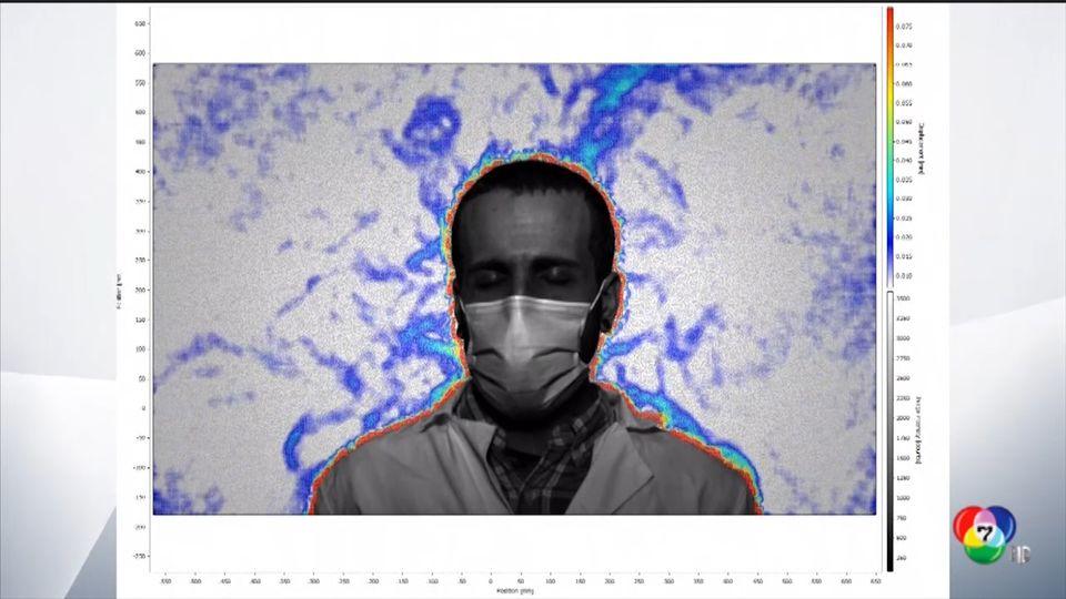 รายงานพิเศษ : หน้ากากอนามัยลดการแพร่เชื้อโควิด-19