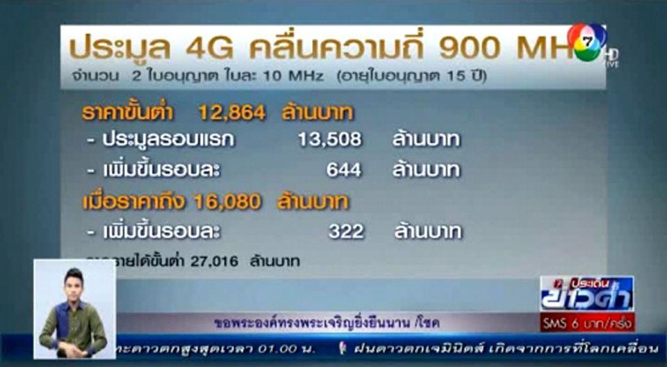 เกาะติดประมูล 4G
