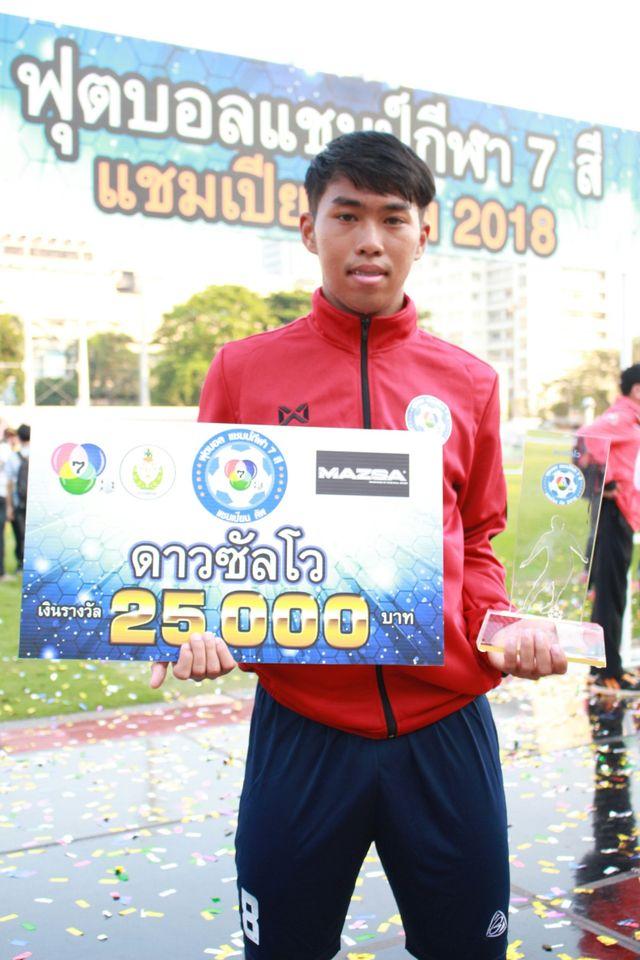 สุรศักดิ์มนตรี คว้าแชมป์สมัยที่ 3 ฟุตบอลนักเรียน 7 คน แชมป์กีฬา 7 สี แชมเปียนคัพ 2018 พร้อมทุนการศึกษา 300,000 บาท