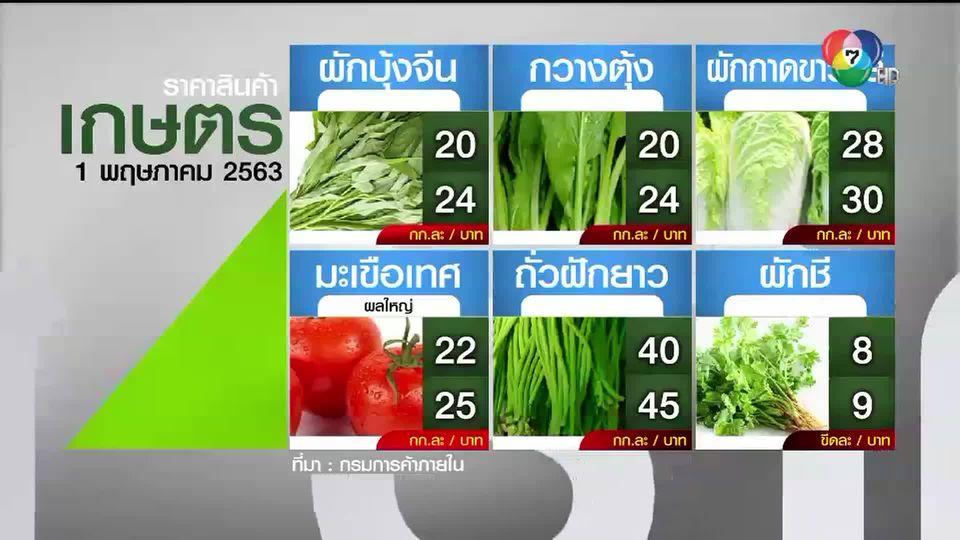 ราคาสินค้าเกษตรที่สำคัญ 1 พ.ค. 2563