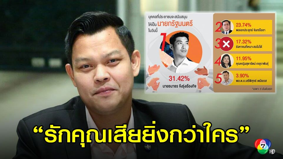 ธนกรชี้ธนาธรแค่นายกฯในโพล  แต่ประยุทธ์นายกฯในใจคนไทย