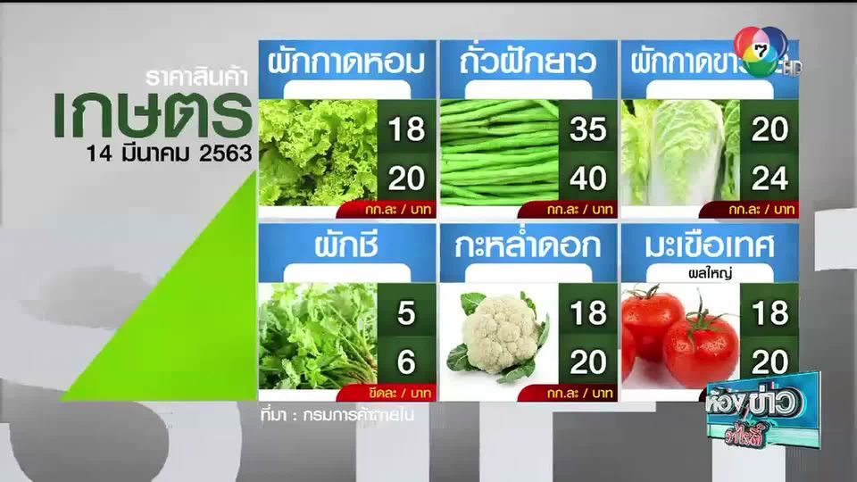 ราคาสินค้าเกษตรที่สำคัญ 14 มี.ค. 2563