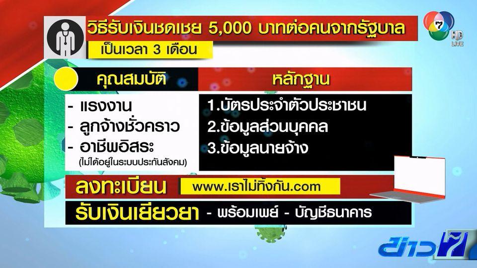 พรุ่งนี้แล้ว! ธนาคารกรุงไทยลงทะเบียนรับเงินเยียวยา 5,000 บาท