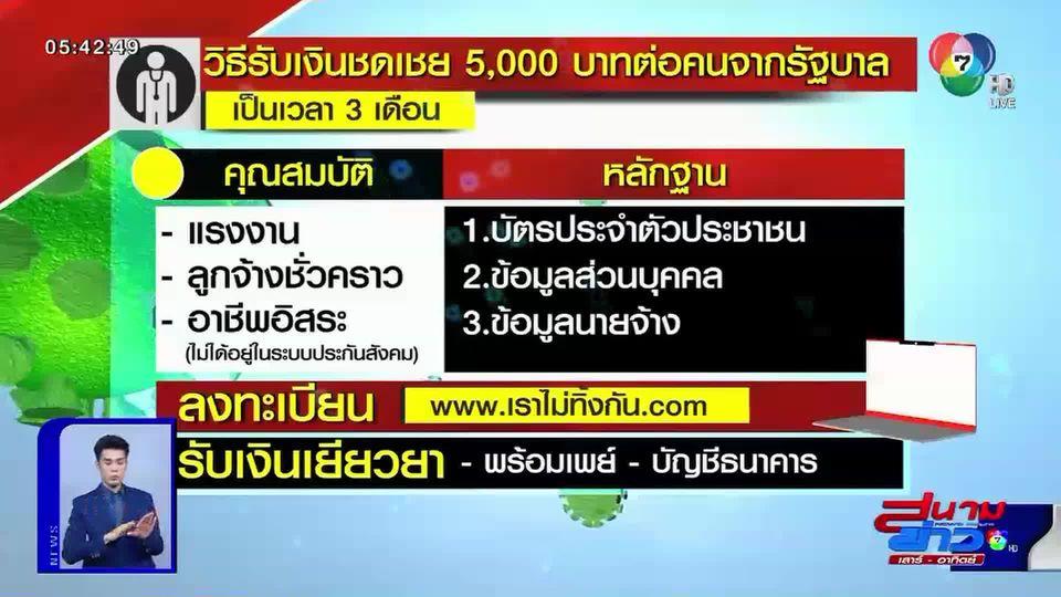 ธนาคารกรุงไทยพร้อมเปิดรับลงทะเบียนรับเงินช่วยเหลือ  5,000 บาท