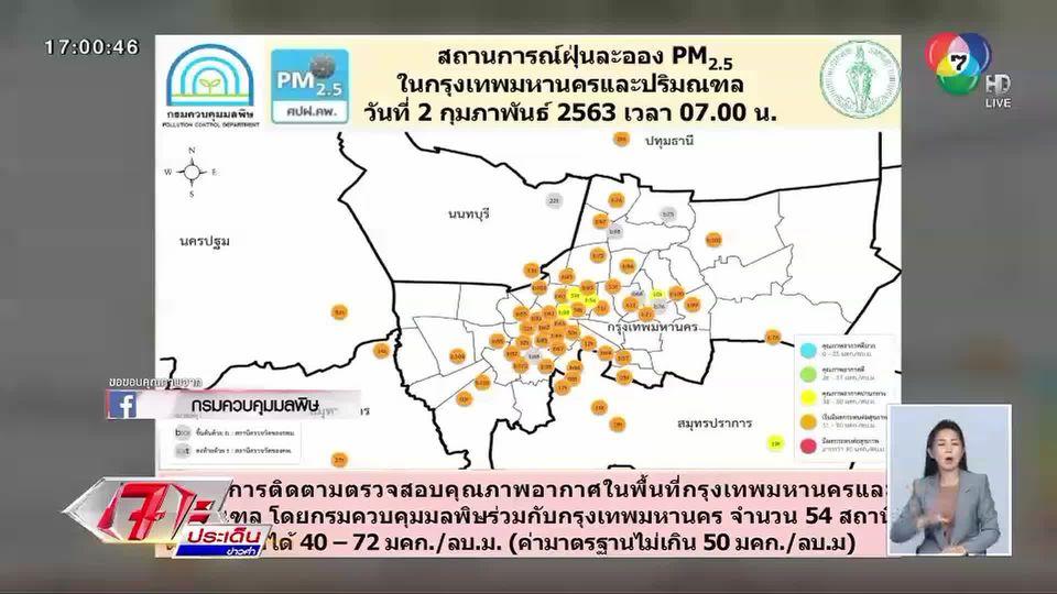 กทม.- ปริมณฑลลมสงบ ทำค่าฝุ่นละออง PM2.5 เกินมาตรฐานหลายพื้นที่