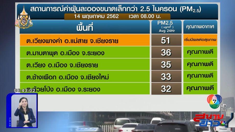 เผยค่าฝุ่น PM2.5 วันที่ 14 พ.ค.62 คุณภาพอากาศภาคเหนือดีขึ้น อยู่ในระดับสีเขียว
