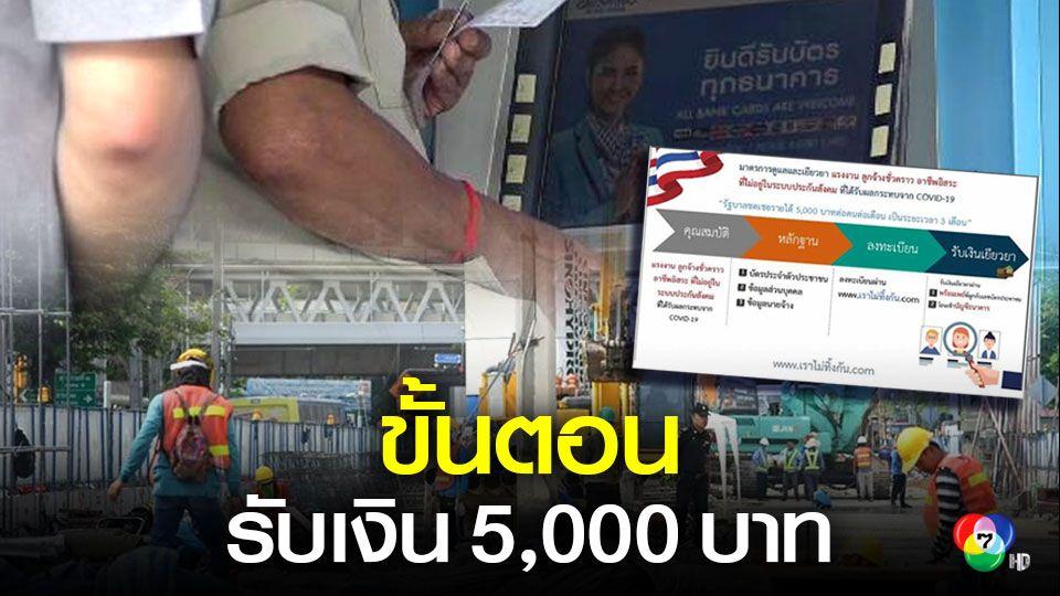 เปิดแนวทางรับเงินเยียวยา  5,000 บาท ช่วยคนตกงานเซ่นพิษโควิด-19