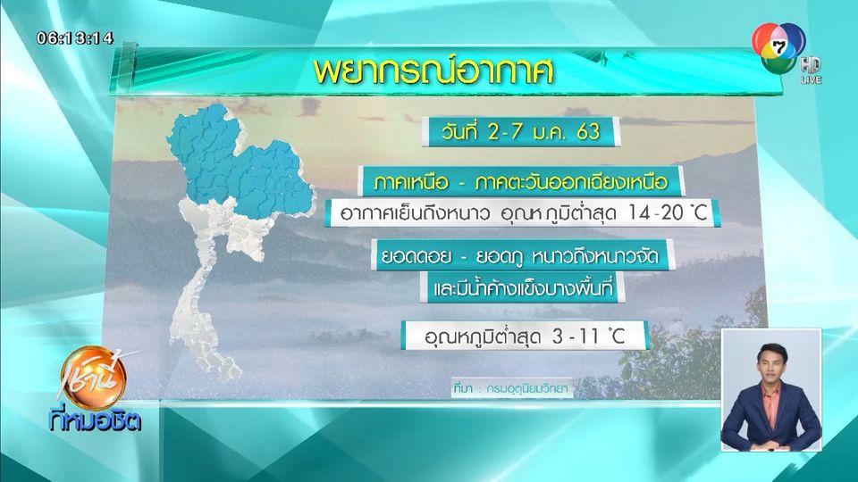 อุตุฯ เผย ภาคเหนือ-อีสาน หนาวต่อเนื่องถึง 7 ม.ค.นี้ กทม.อุณหภูมิต่ำสุด 21 องศาเซลเซียส