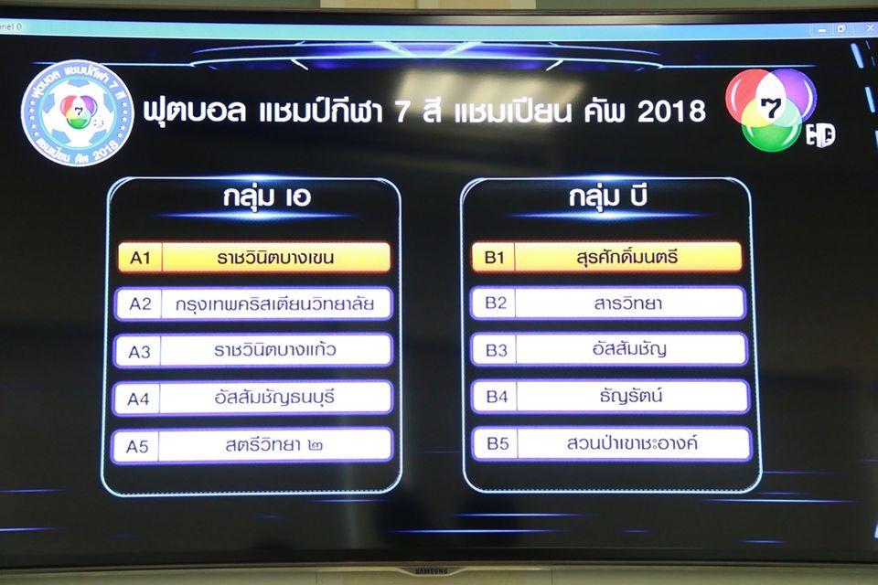 ช่อง 7HD เปิดโผ 10 ทีมสุดท้าย ฟุตบอล 7 คน แชมป์กีฬา 7 สี แชมเปียน คัพ 2018