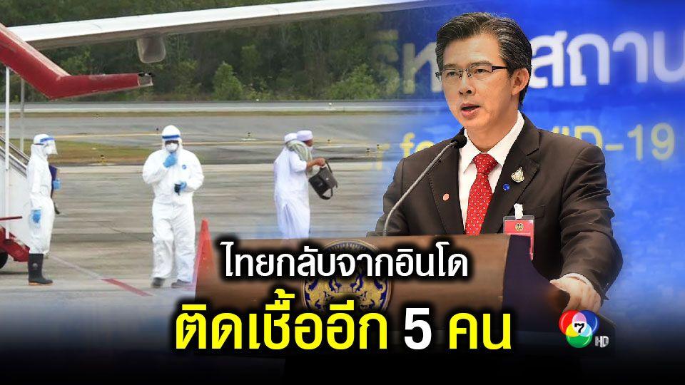 คนไทยกลับจากอินโดนีเซียติดเชื้อเพิ่มอีก 5 คน รวมติดเชื้อ 47 คน