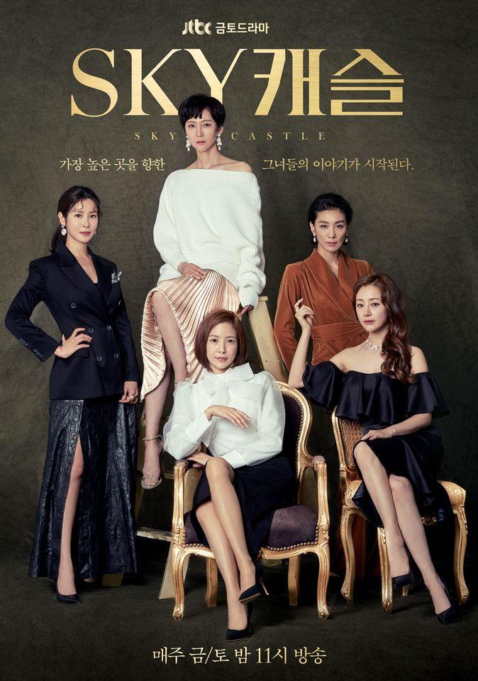 """ภาพยนตร์เกาหลีชุด เรื่อง """"วิมานวาดฝัน (SKY CASTLE)"""""""