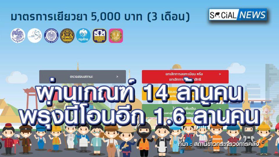 คืบหน้า! เงินเยียวยา 5,000 บาท www.เราไม่ทิ้งกัน.com 12 พฤษภาคม โอนเงินอีก 1.6 ล้านคน