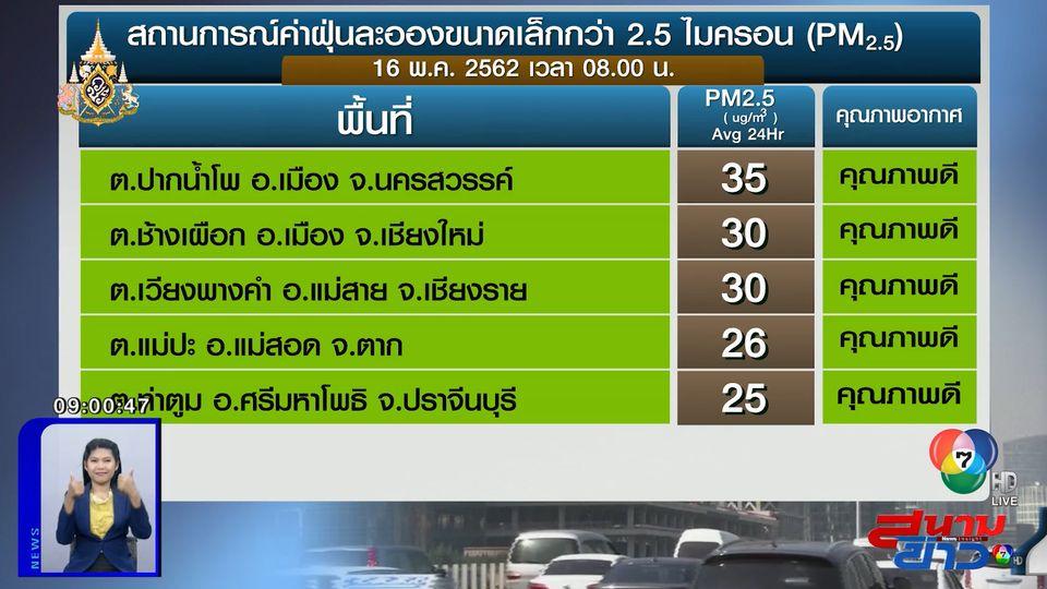 เผยค่าฝุ่น PM2.5 วันที่ 16 พ.ค.62 ภาคเหนือคุณภาพอากาศดี อยู่ในระดับสีเขียว