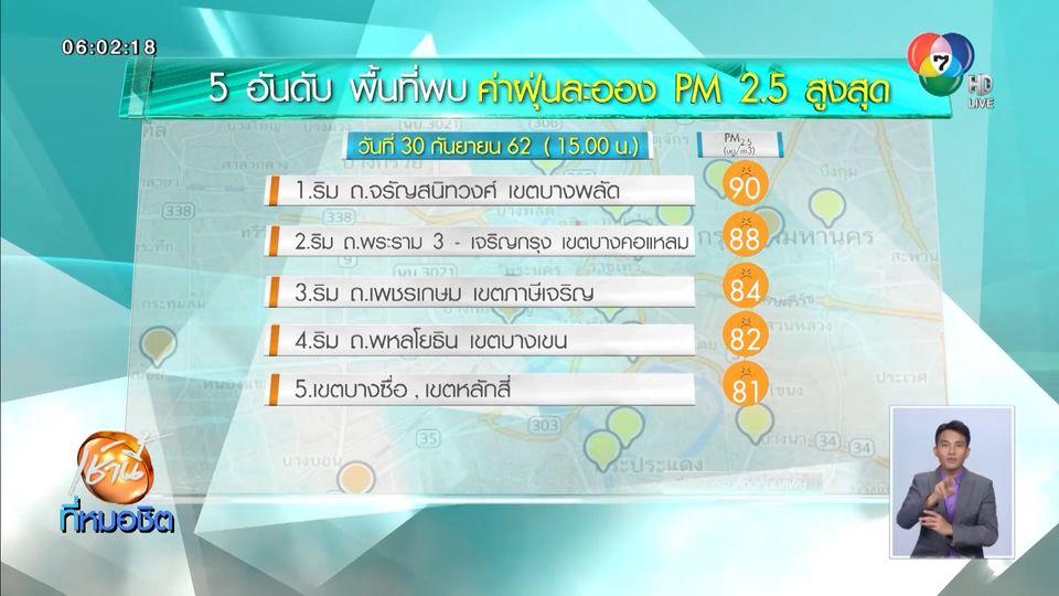 กทม.-ปริมณฑล เผชิญฝุ่น PM 2.5 กรมควบคุมมลพิษ ชี้สถานการณ์ยังไม่วิกฤต
