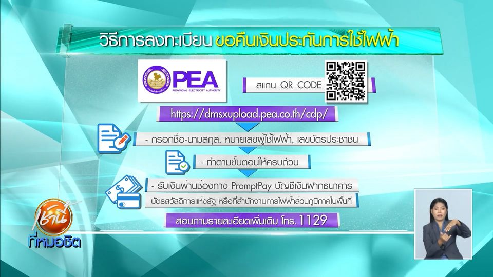 เช้านี้เพื่อสังคม : PEA เปิดหลักเกณฑ์คืนเงินประกันการใช้ไฟฟ้า ลดภาระประชาชนช่วงโควิด-19 ระบาด