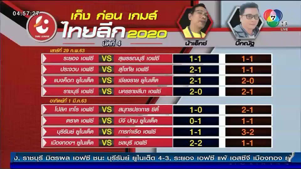 เก็งก่อนเกมส์ : ฟันธงไทยลีกบิ๊กแมทช์ บุรีรัมย์ฯ - การท่าเรือฯ