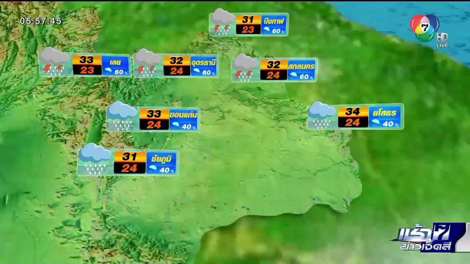 พยากรณ์อากาศวันนี้ 17 มิถุนายน 2563