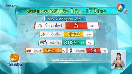พบผู้ติดเชื้อโควิด-19 รายใหม่ในไทย 5 คน กลับจากต่างประเทศ