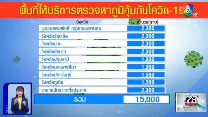 ณัฐชนน Love เลย : โครงการตรวจภูมิคุ้มกันโควิด-19 ในชุมชนชาวไทย