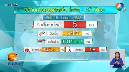 พบผู้ติดเชื้อโควิด-19 ในไทยเพิ่ม 5 คน เป็นคนไทย 3 คน - ต่างชาติ 2 คน กลับจาก ตปท.