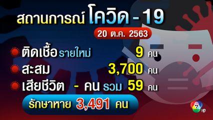 ศบค. พบผู้ติดเชื้อรายใหม่ 9 คน ทหารไทยกลับจากซูดานใต้ติดเชื้อเพิ่มอีก 6 คน